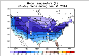 Mean Temps from NOAA